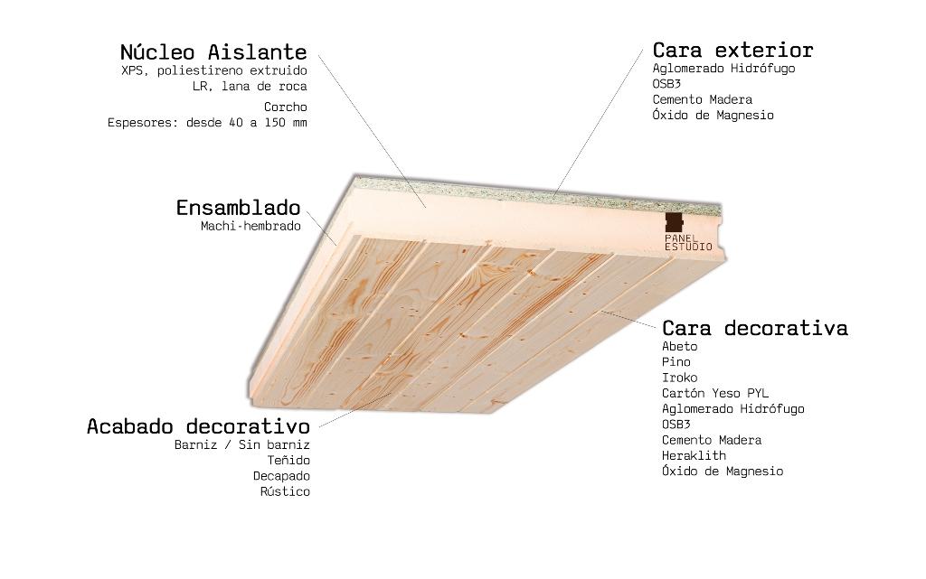 Oferta pizarra para tejados y cubiertas for Tejados de madera para exterior