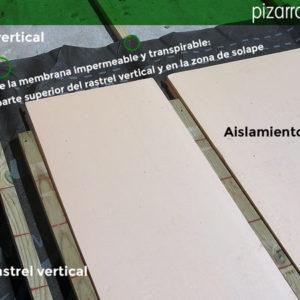 Cubierta pizarra cte. Cubiertas pizarra detalle. Colocación de membrana, rastreles y aislamiento térmico.