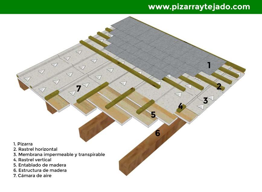 Estructura y detalle constructivo cubierta pizarra - Estructuras de madera para tejados ...