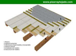Tejado de pizarra con membrana sobre entablado y estructura de madera.