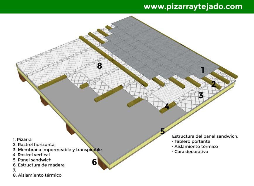 Estructura de la cubierta de pizarra detalle con membrana - Tejado de pizarra ...